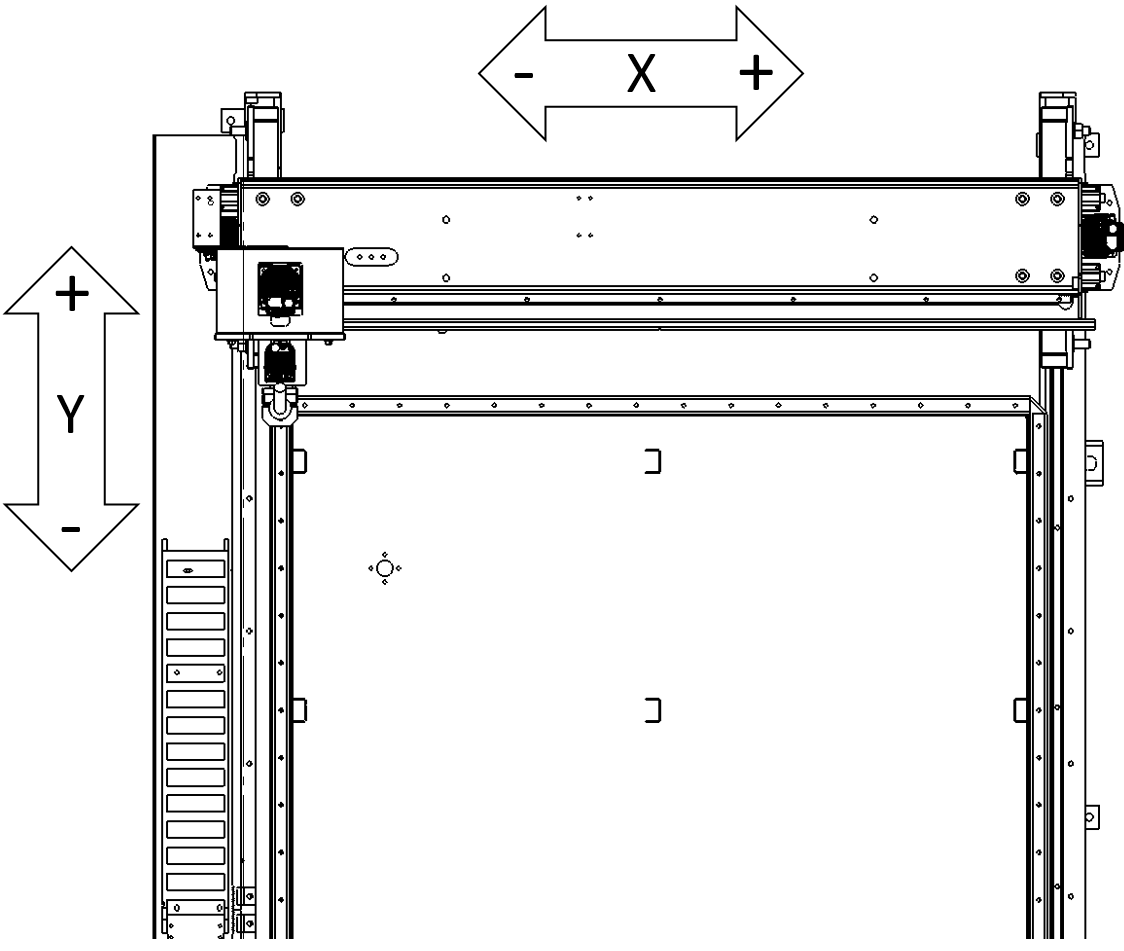 Get To Know Your Machine Jd Squared Support Cnc Thc Wiring Diagram Mad Xy Axes